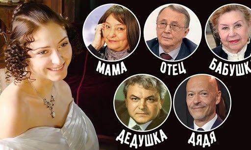 Мария Николаевна Бурляева